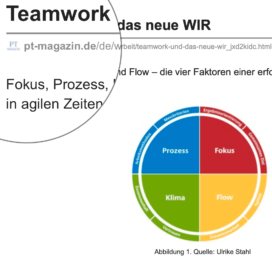 Teamwork und das neue WIR_pt-magazin.de 06_2019 von Ulrike Stahl Teamentwicklung mit Insights Discovery